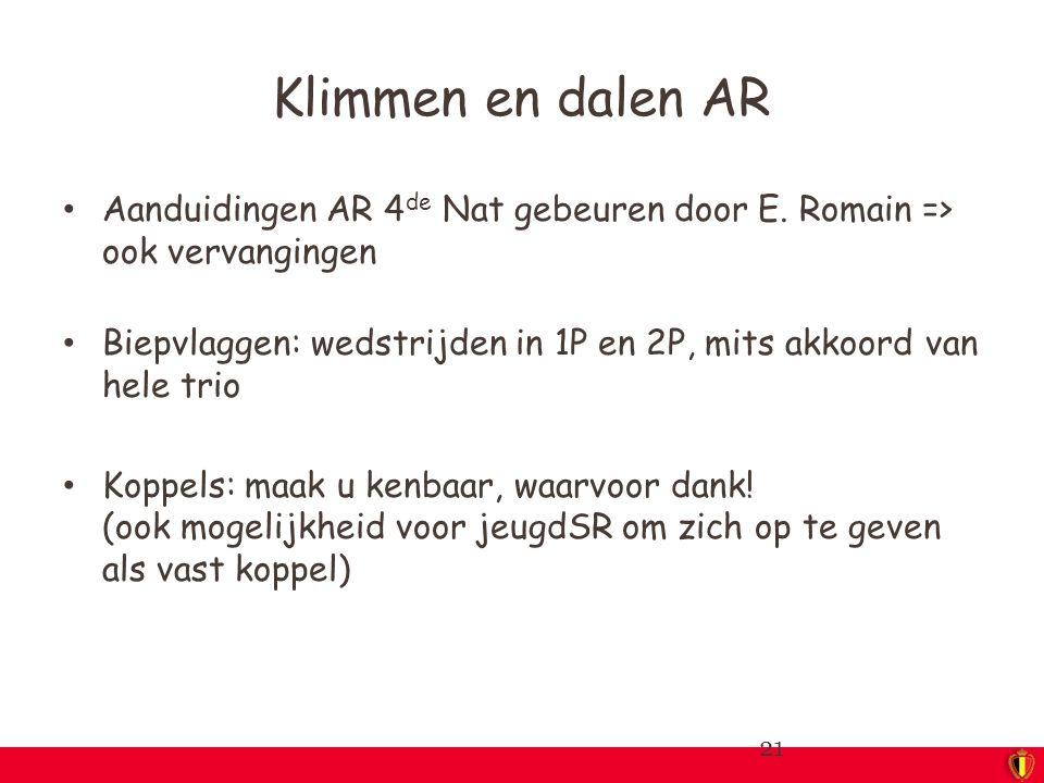 Klimmen en dalen AR Aanduidingen AR 4de Nat gebeuren door E. Romain => ook vervangingen.