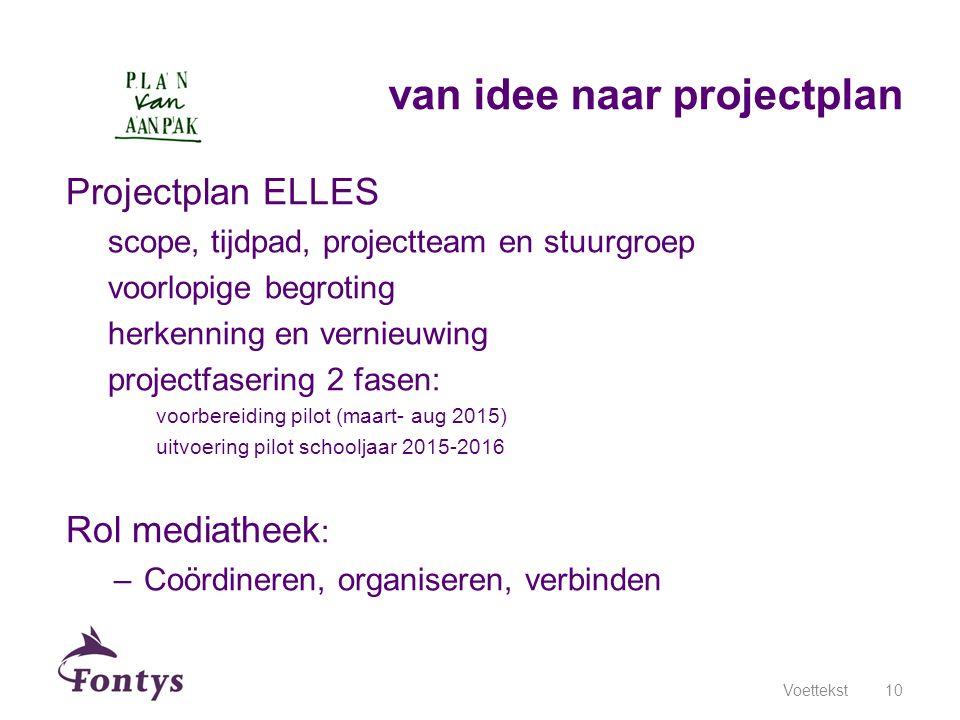 van idee naar projectplan