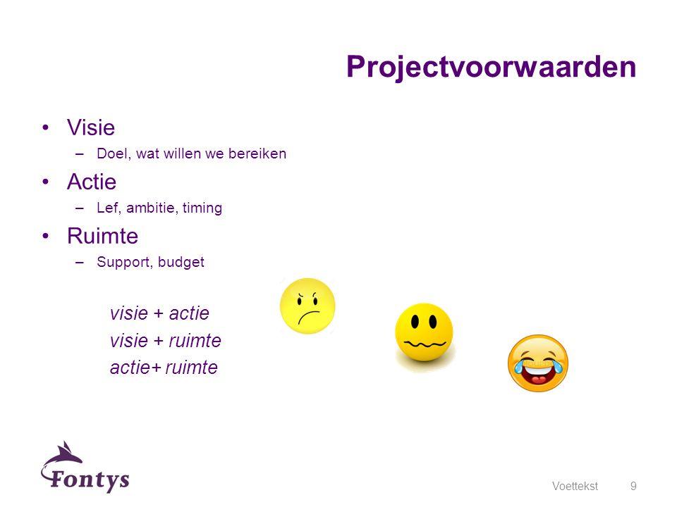Projectvoorwaarden Visie Actie Ruimte visie + actie visie + ruimte