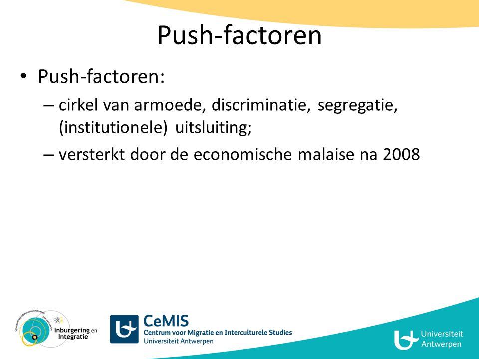 Push-factoren Push-factoren: