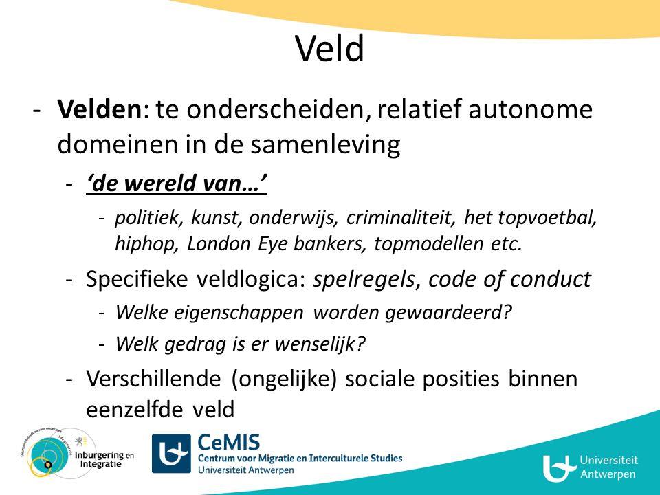 Veld Velden: te onderscheiden, relatief autonome domeinen in de samenleving. 'de wereld van…'
