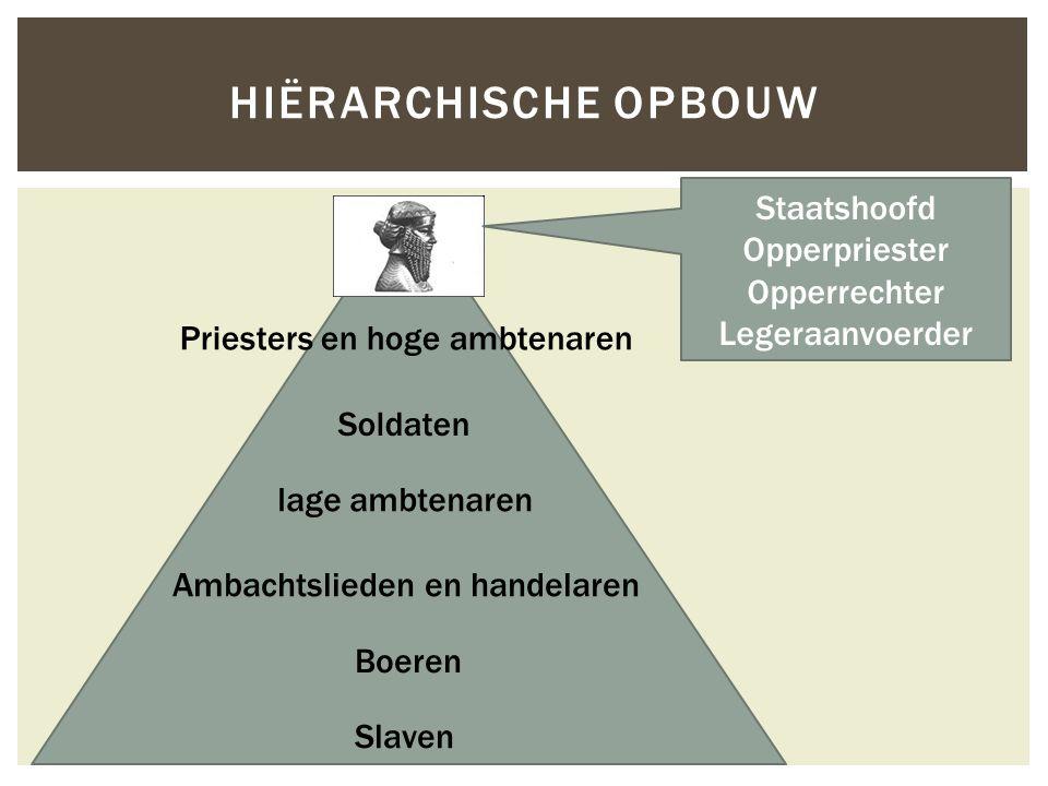 Hiërarchische opbouw Staatshoofd Opperpriester Opperrechter