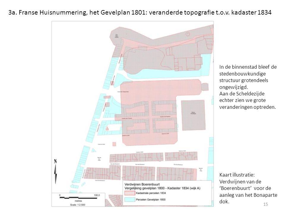 3a. Franse Huisnummering, het Gevelplan 1801: veranderde topografie t