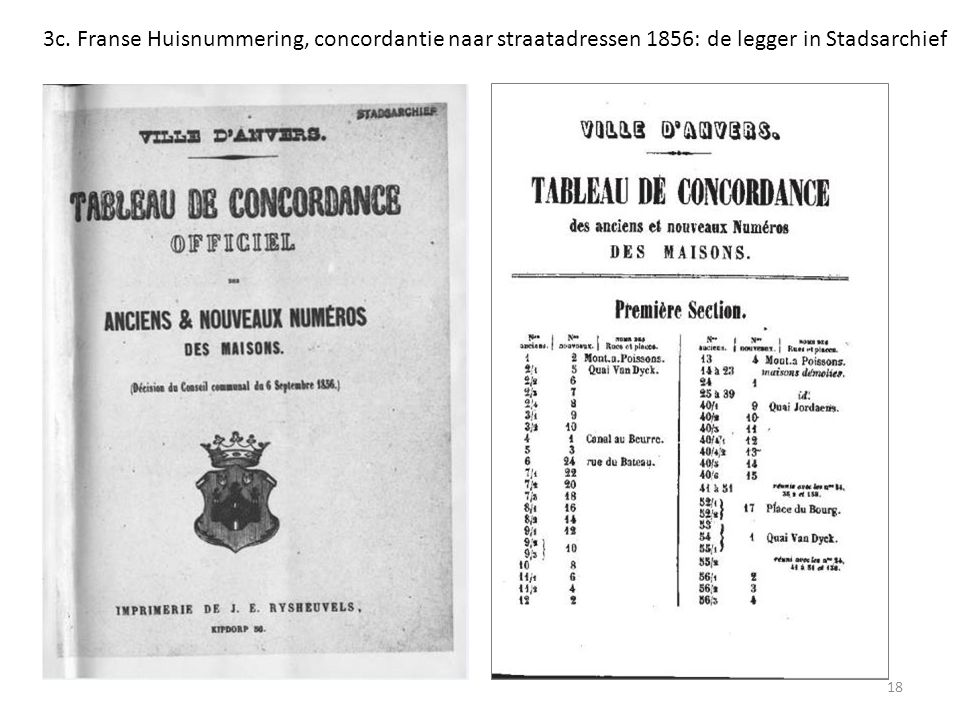 3c. Franse Huisnummering, concordantie naar straatadressen 1856: de legger in Stadsarchief