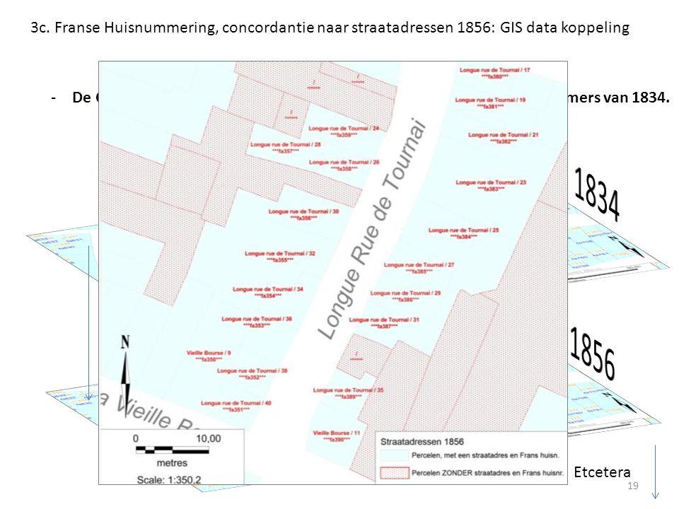 3c. Franse Huisnummering, concordantie naar straatadressen 1856: GIS data koppeling