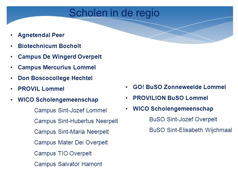Scholen in de regio Agnetendal Peer Biotechnicum Bocholt