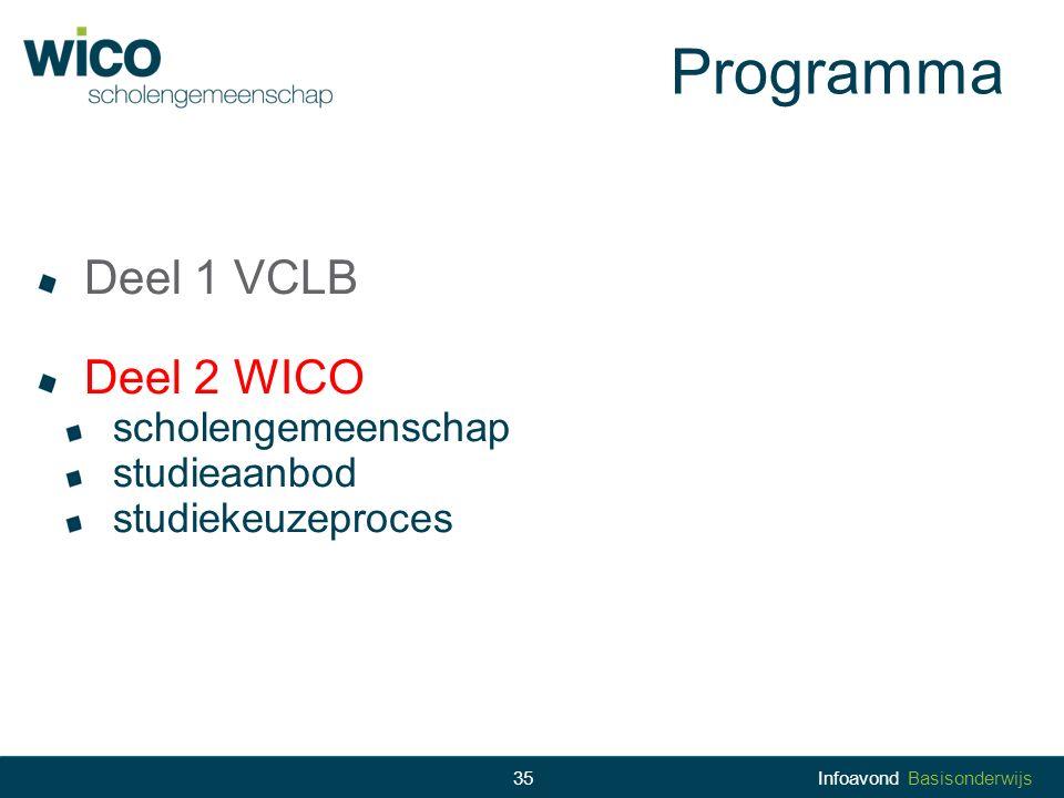 Programma Deel 1 VCLB Deel 2 WICO scholengemeenschap studieaanbod