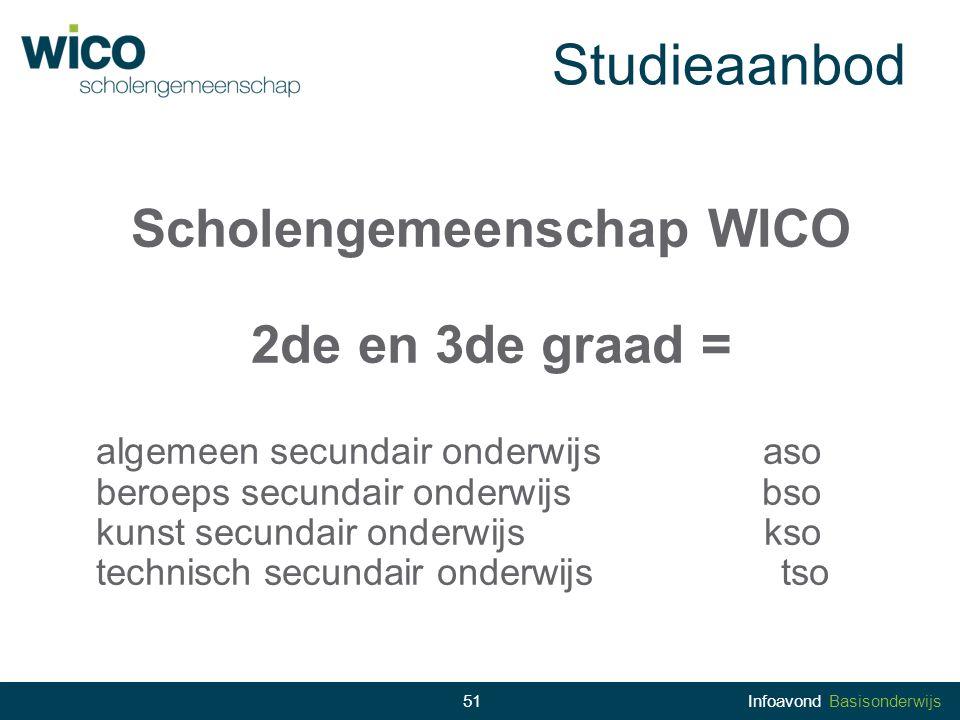 Scholengemeenschap WICO