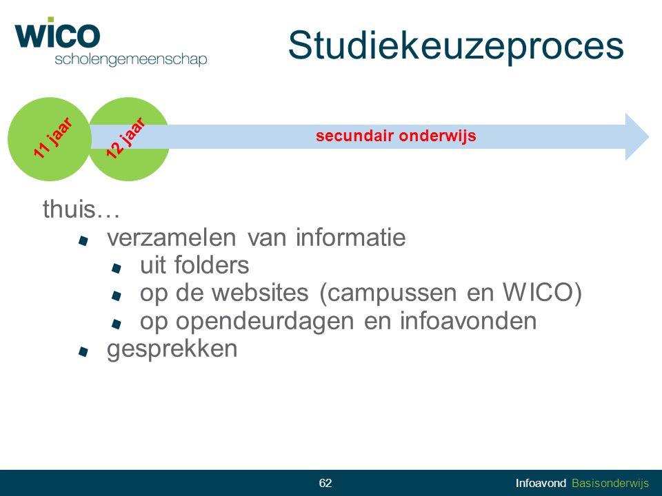 Studiekeuzeproces thuis… verzamelen van informatie uit folders