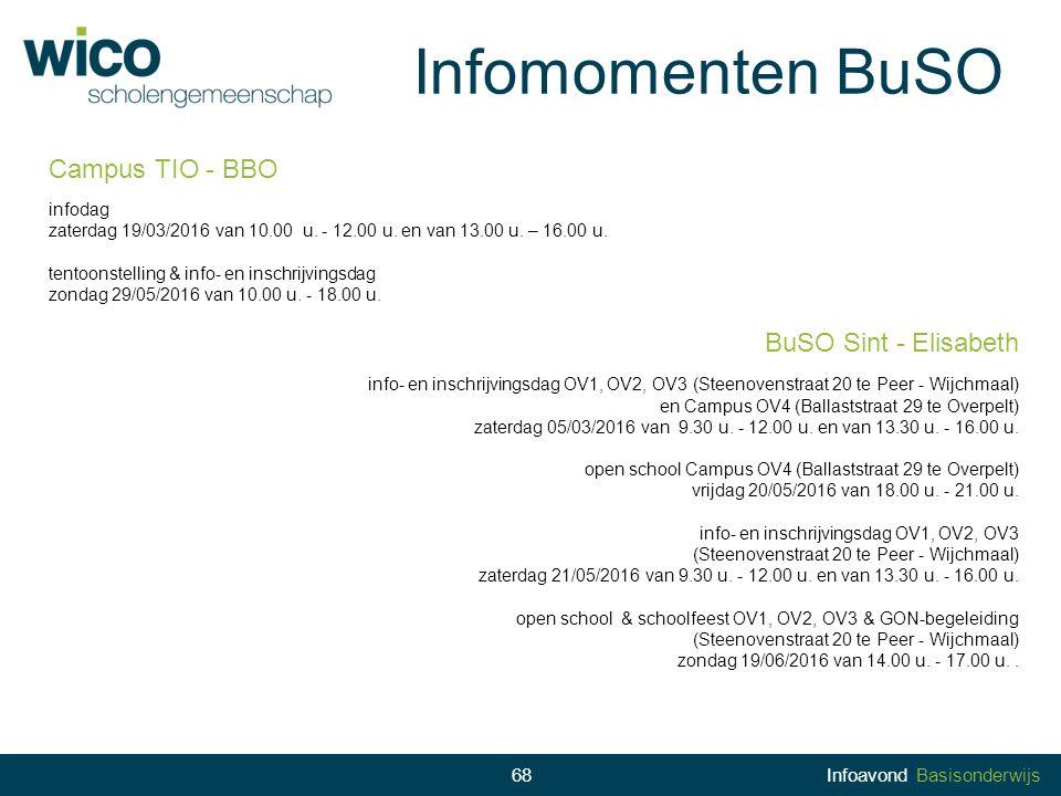 Infomomenten BuSO Campus TIO - BBO BuSO Sint - Elisabeth