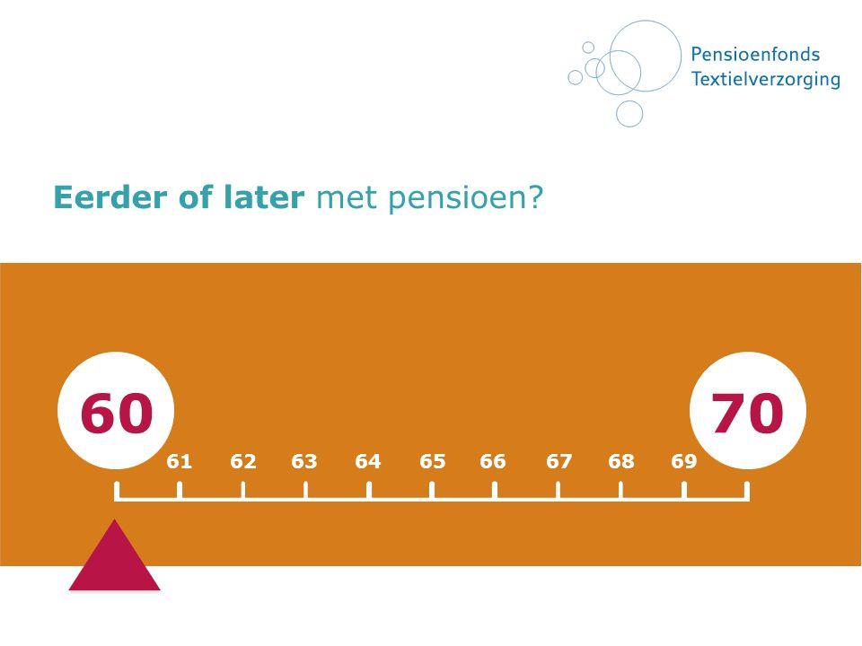 Eerder of later met pensioen