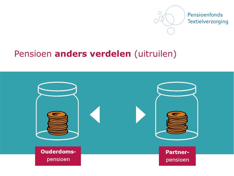 Pensioen anders verdelen (uitruilen)