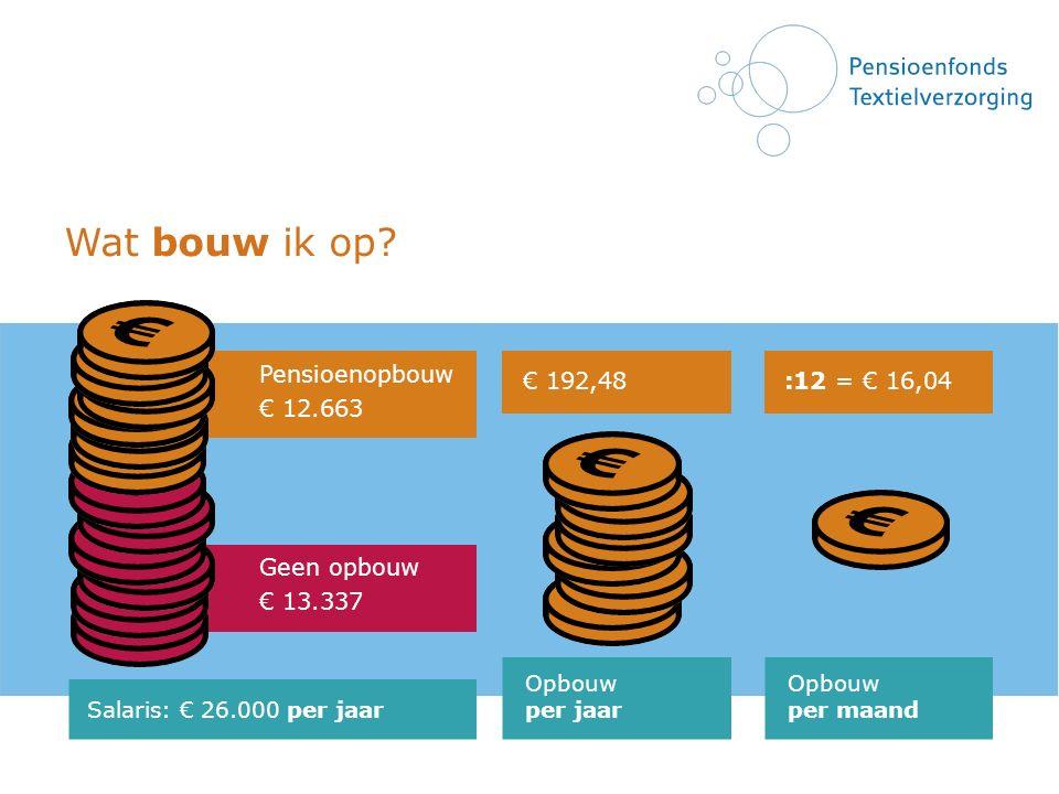 Wat bouw ik op Pensioenopbouw € 12.663 € 192,48 :12 = € 16,04