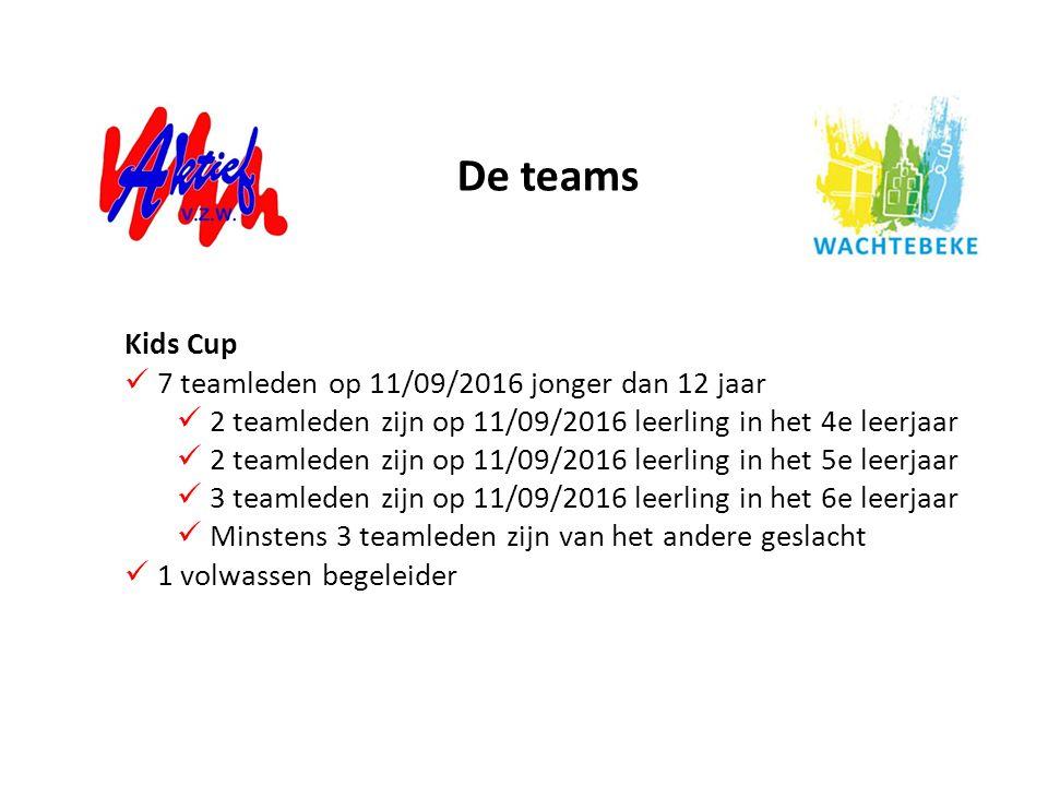 De teams Kids Cup 7 teamleden op 11/09/2016 jonger dan 12 jaar