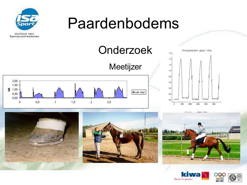 Paardenbodems Onderzoek Meetijzer