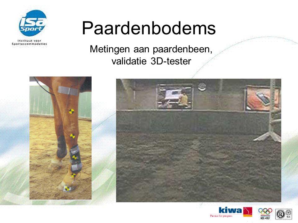Metingen aan paardenbeen, validatie 3D-tester