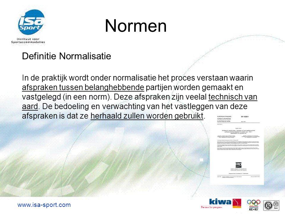 Normen Definitie Normalisatie