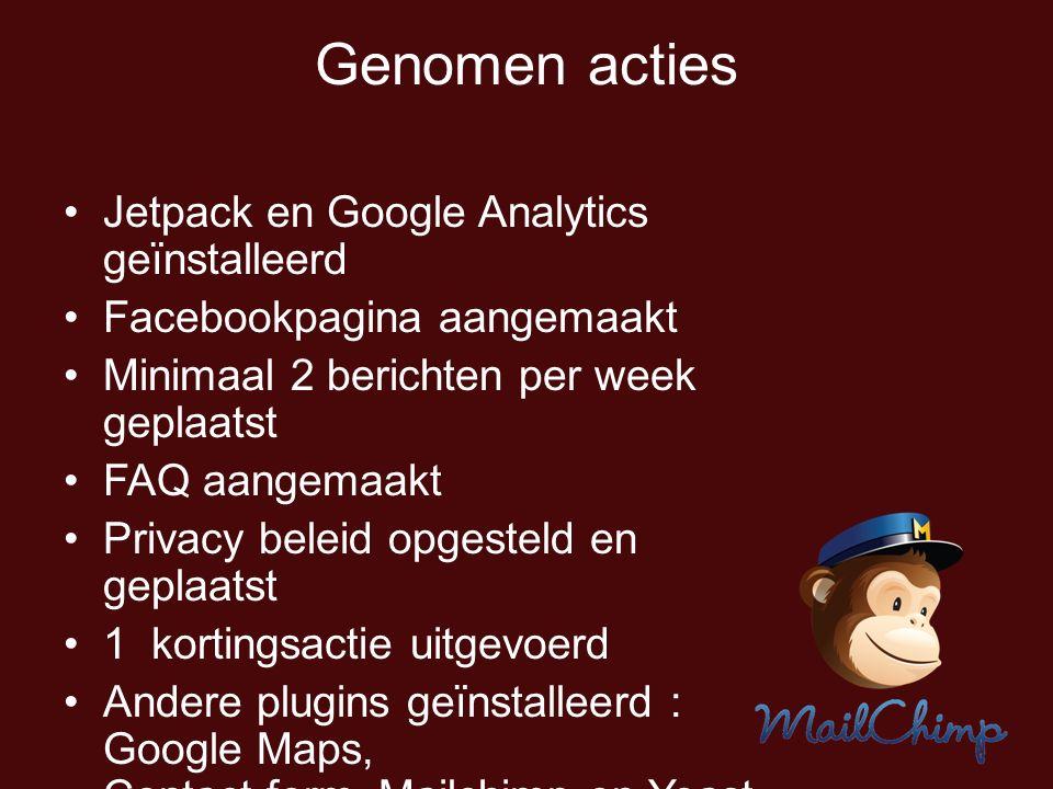 Genomen acties Jetpack en Google Analytics geïnstalleerd