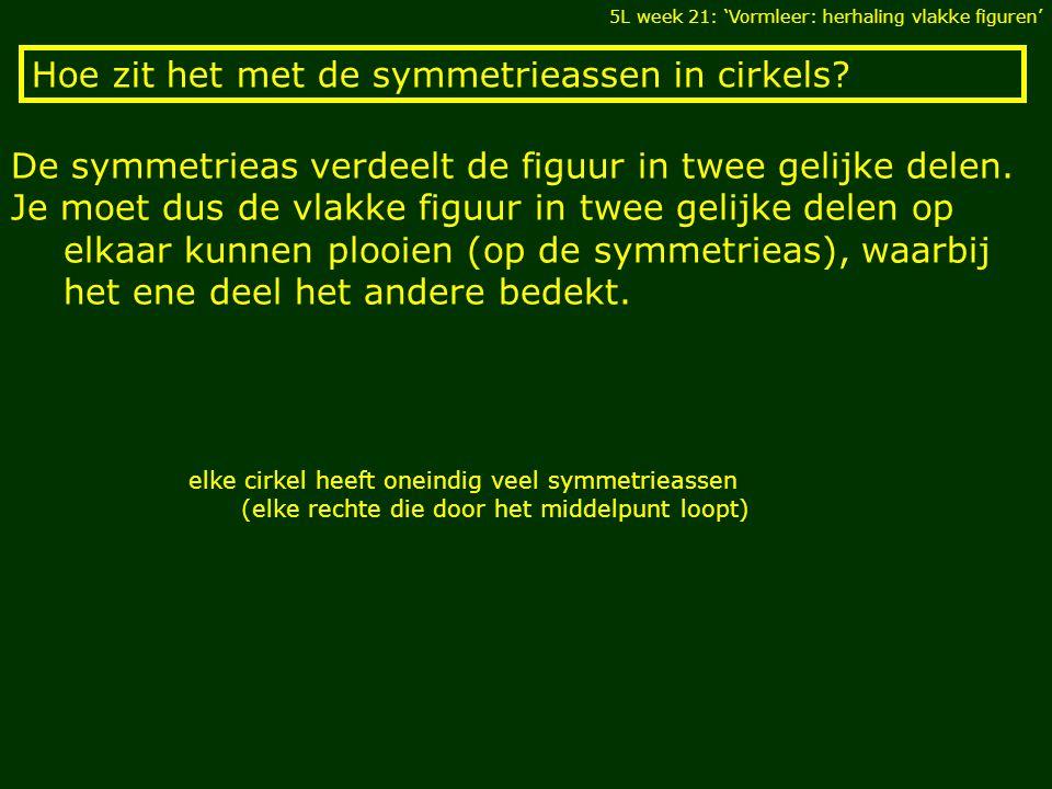Hoe zit het met de symmetrieassen in cirkels
