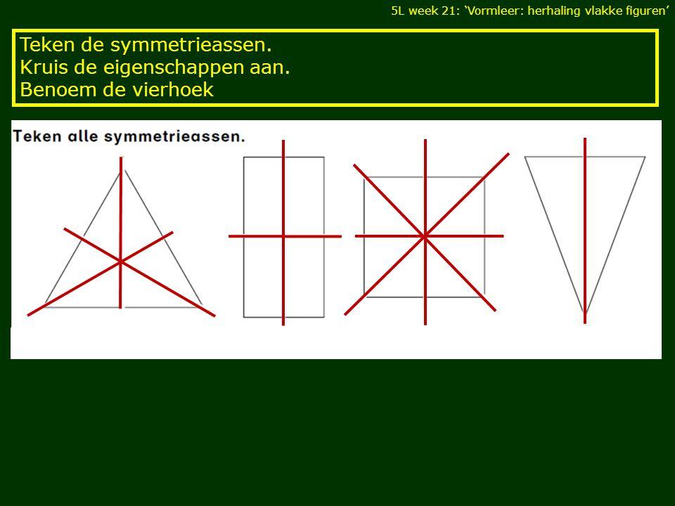 Teken de symmetrieassen. Kruis de eigenschappen aan.
