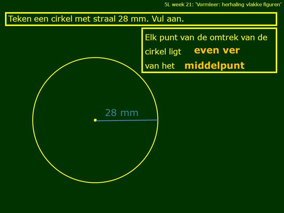 even ver middelpunt 28 mm Teken een cirkel met straal 28 mm. Vul aan.