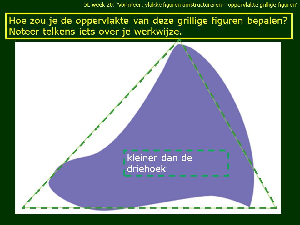 kleiner dan de driehoek