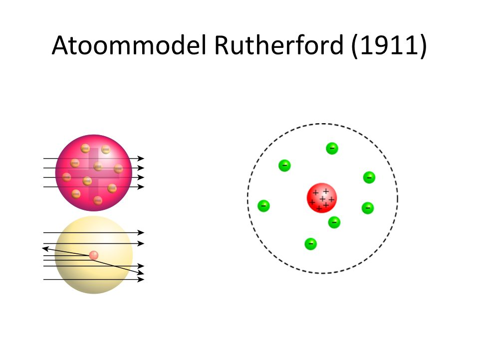 rutherford and bohr atomic model pdf