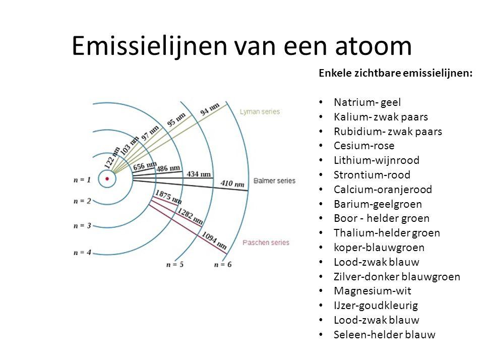 Emissielijnen van een atoom