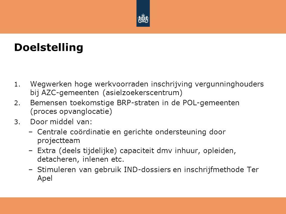 Doelstelling Wegwerken hoge werkvoorraden inschrijving vergunninghouders bij AZC-gemeenten (asielzoekerscentrum)