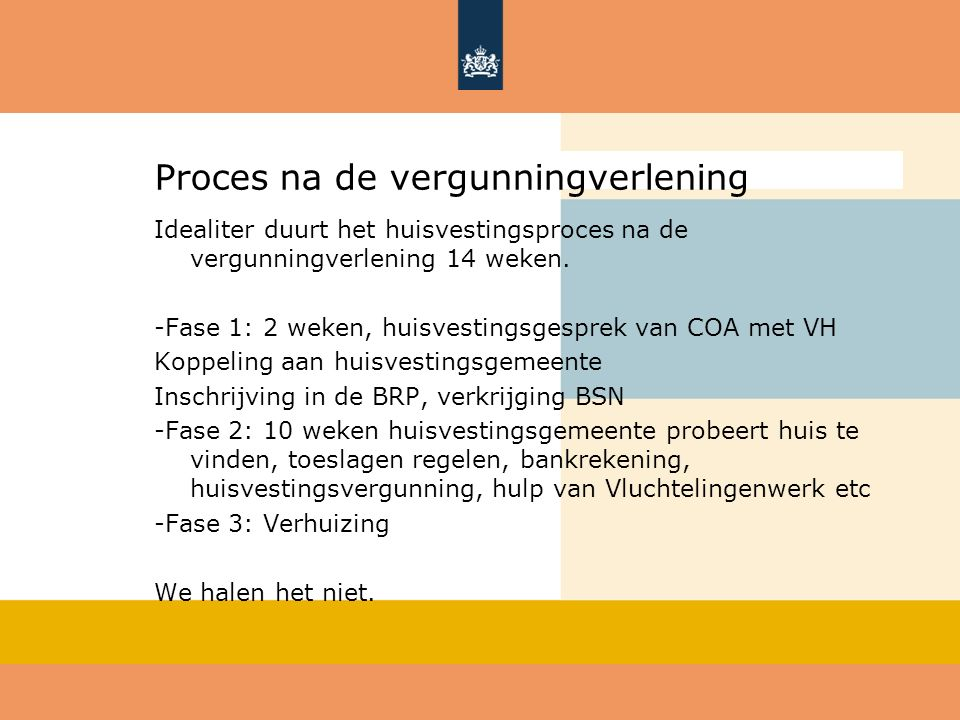Proces na de vergunningverlening