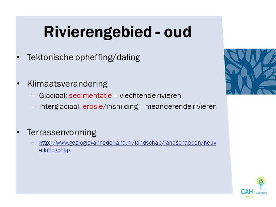 Rivierengebied - oud Tektonische opheffing/daling Klimaatsverandering