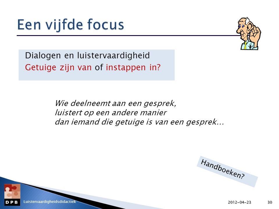Een vijfde focus Dialogen en luistervaardigheid Getuige zijn van of instappen in Wie deelneemt aan een gesprek,