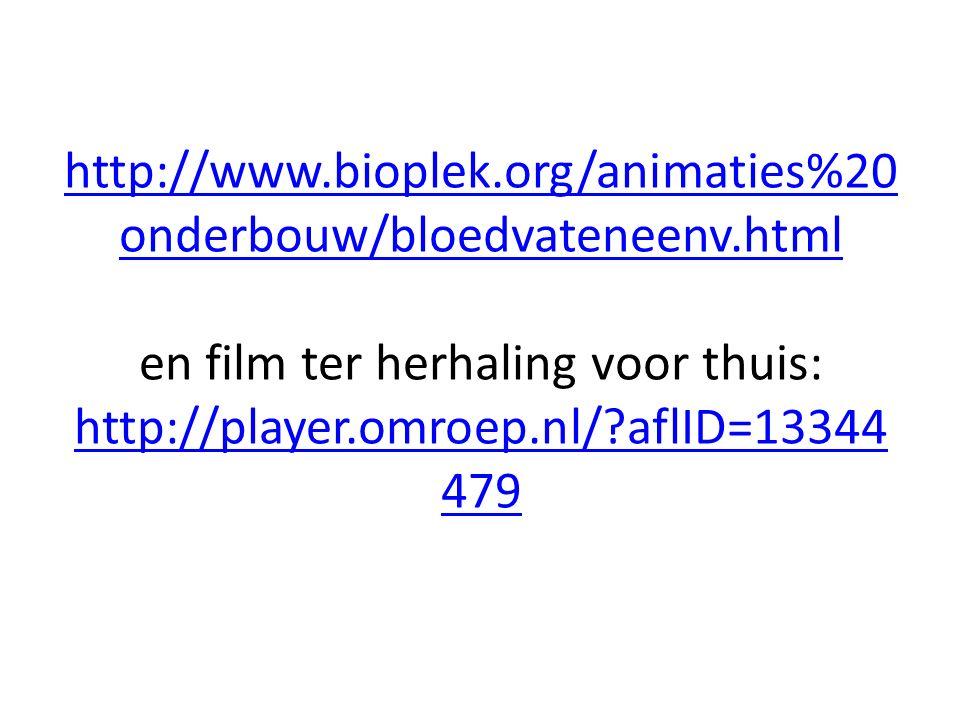 http://www. bioplek. org/animaties%20onderbouw/bloedvateneenv