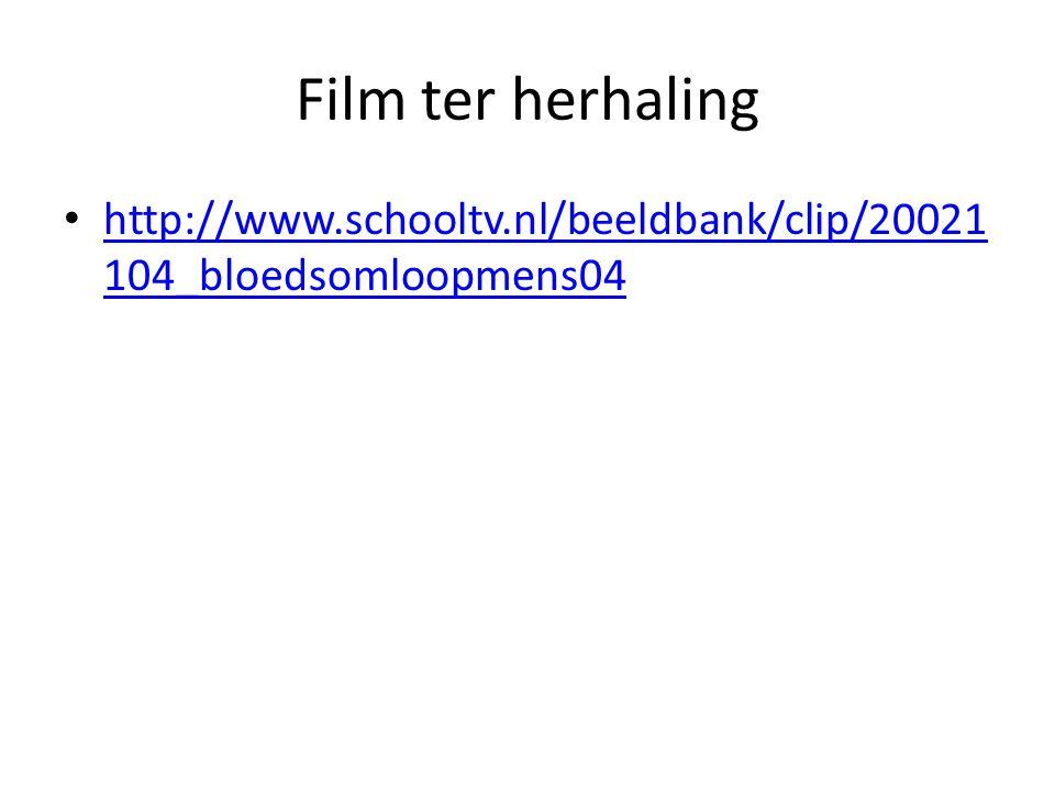 Film ter herhaling http://www.schooltv.nl/beeldbank/clip/20021104_bloedsomloopmens04