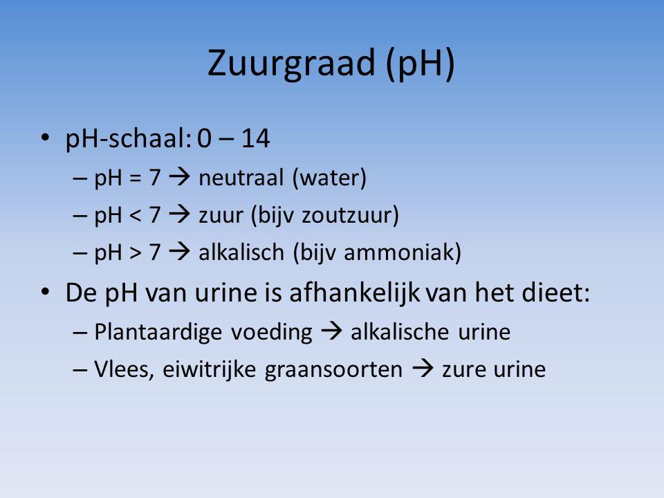 Zuurgraad (pH) pH-schaal: 0 – 14