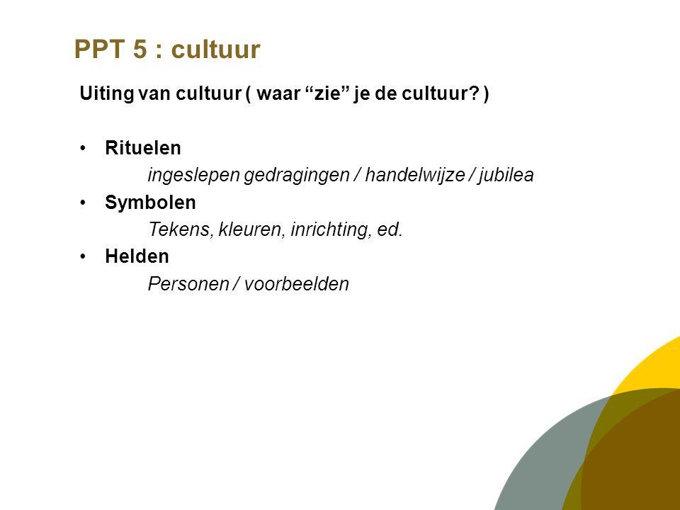 PPT 5 : cultuur Uiting van cultuur ( waar zie je de cultuur )