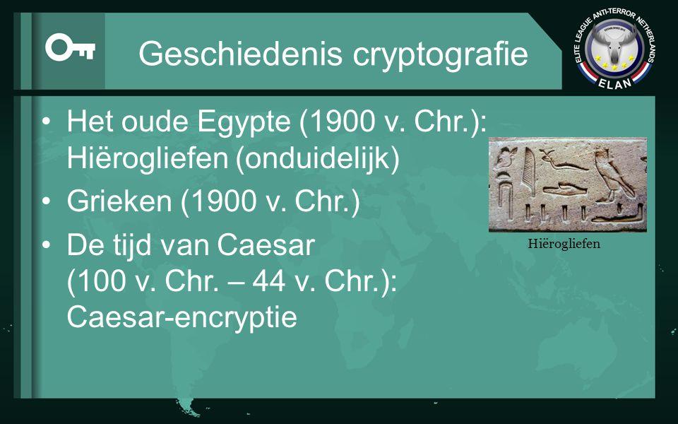 Geschiedenis cryptografie