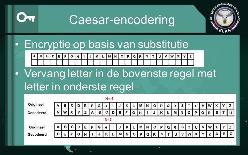 Caesar-encodering Encryptie op basis van substitutie