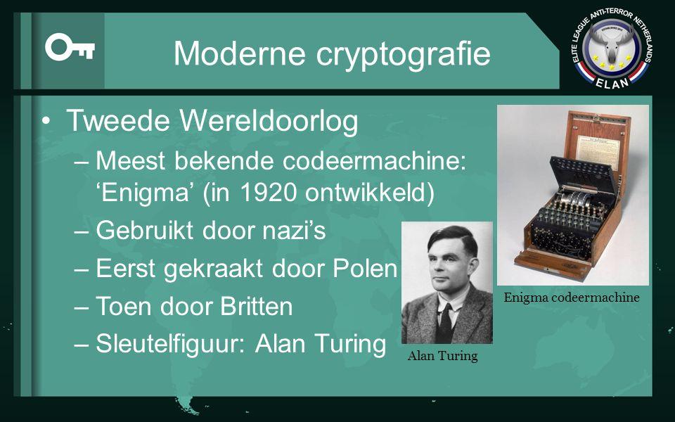 Moderne cryptografie Tweede Wereldoorlog