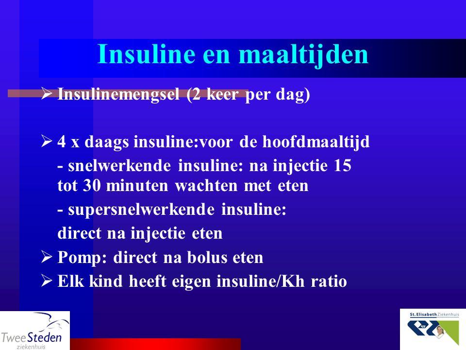 Insuline en maaltijden