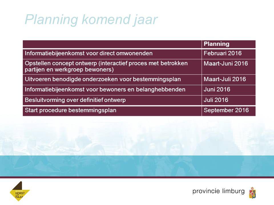 Planning komend jaar Planning