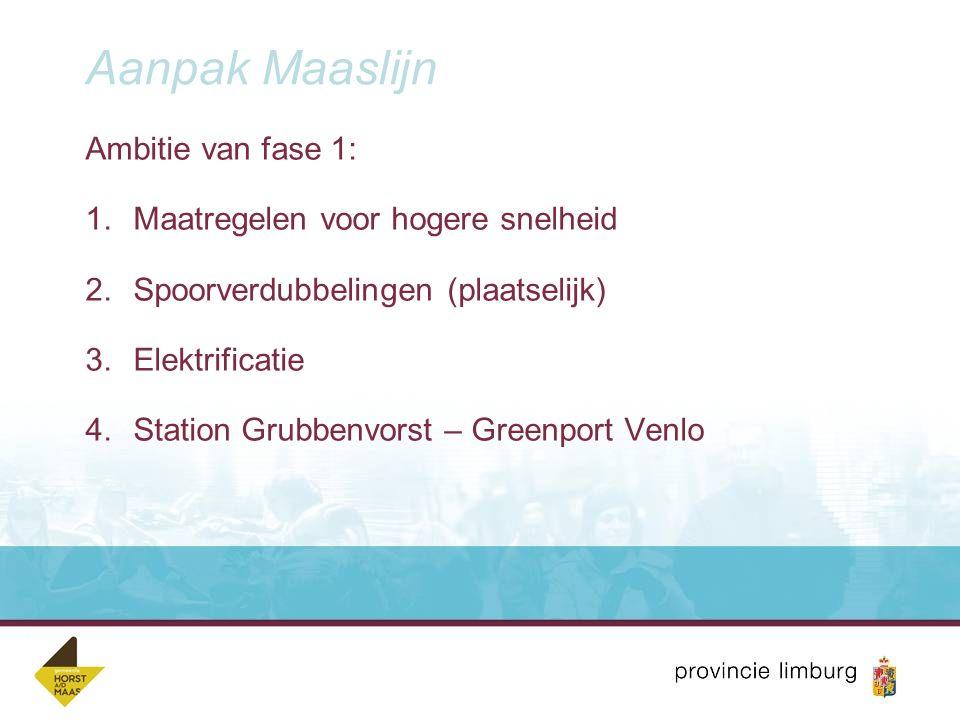 Aanpak Maaslijn Ambitie van fase 1: Maatregelen voor hogere snelheid