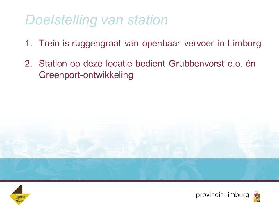 Doelstelling van station