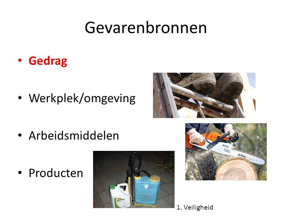 Gevarenbronnen Gedrag Werkplek/omgeving Arbeidsmiddelen Producten