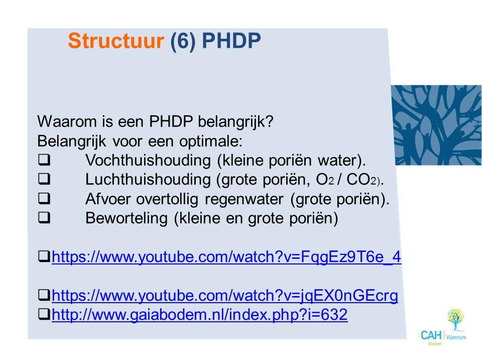 Structuur (6) PHDP Waarom is een PHDP belangrijk