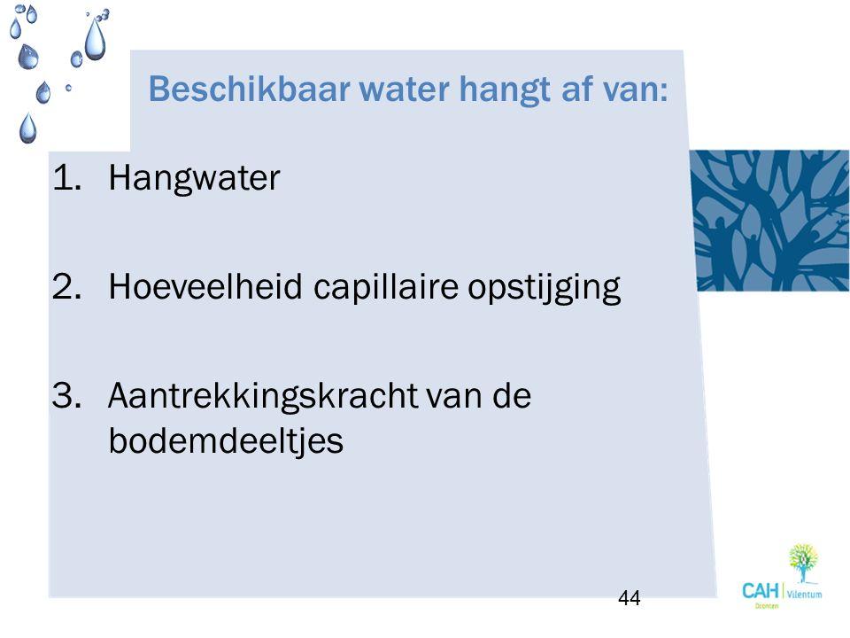 Beschikbaar water hangt af van: