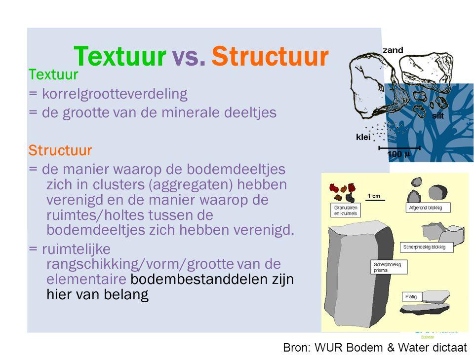 Textuur vs. Structuur Textuur = korrelgrootteverdeling