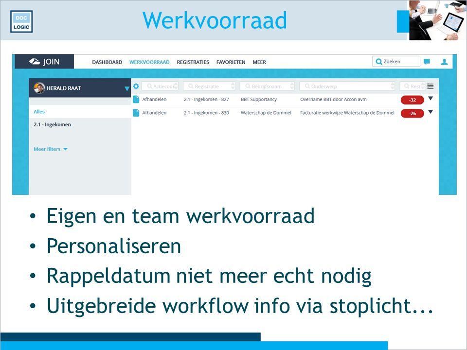 Werkvoorraad Eigen en team werkvoorraad Personaliseren