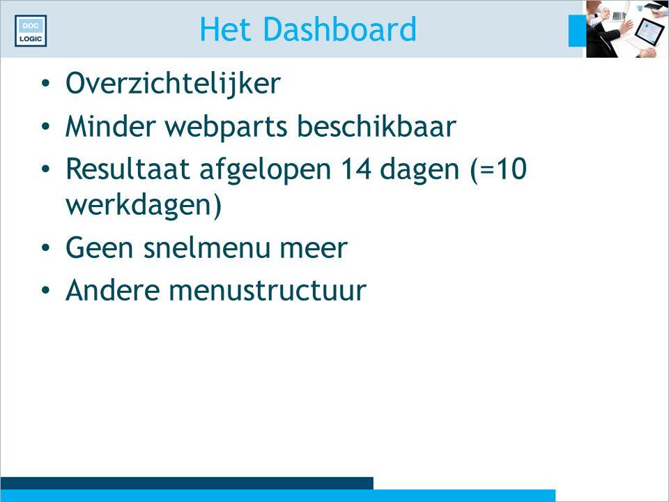 Het Dashboard Overzichtelijker Minder webparts beschikbaar