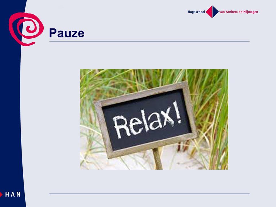 27/04/2017 Pauze planning: 15 min